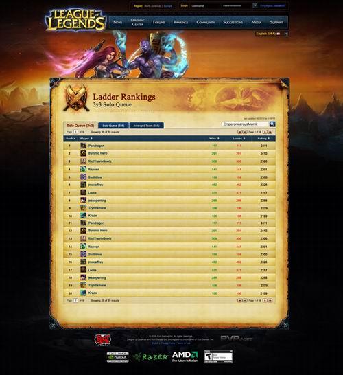 天梯排行榜 dota2天梯排行榜 天梯游戏 11天梯排行榜